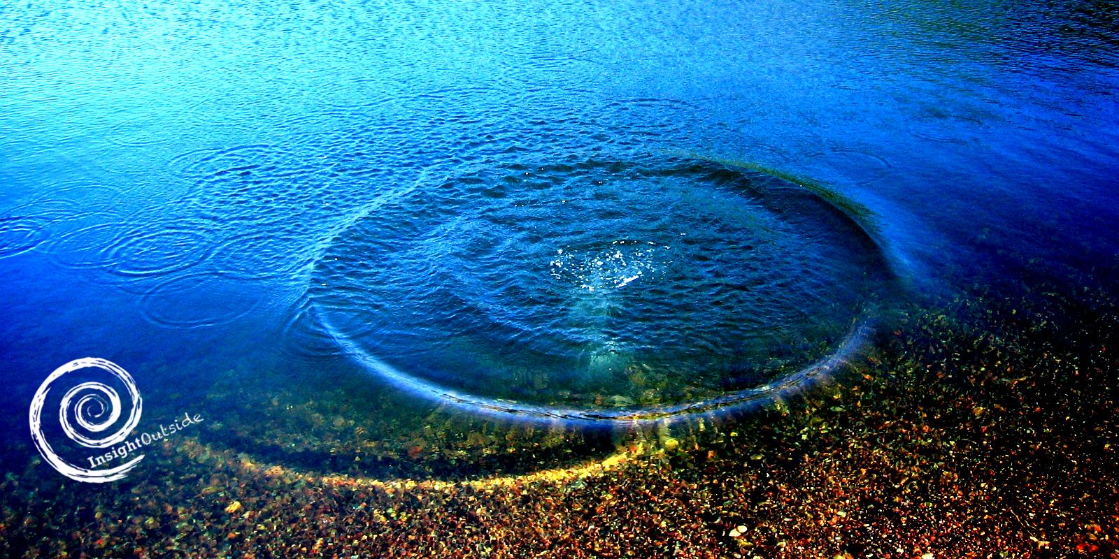 Wasserkreis